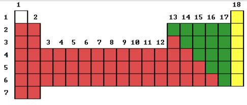 Qumica 3 leccin metales no metales y semimetales 3 leccin nombre de metaloides al si ge as etc los elementos que se encuentran en la parte que est debajo de la tabla elementos de transicin interna o urtaz Image collections